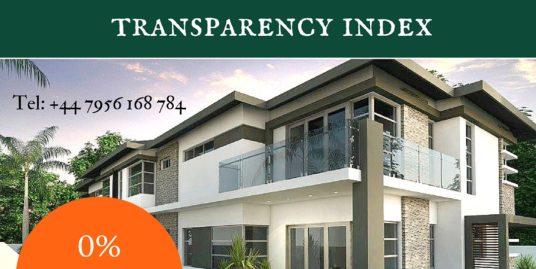 nigeria housing index